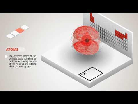 Atom animated--nucleus & electron orbitals (electron cloud).