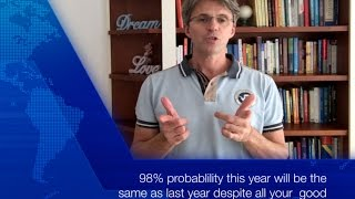 98% probability this year will be the same as last year despite all your  good intentions, unless...