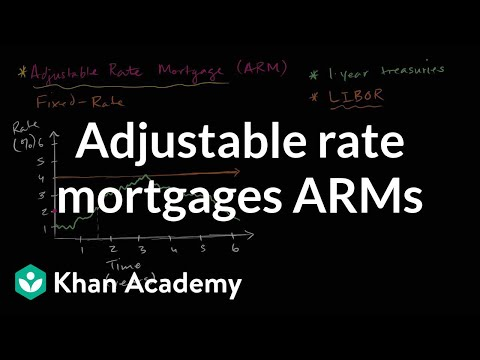Adjustable rate mortgages ARMs   Housing   Finance & Capital Markets   Khan Academy