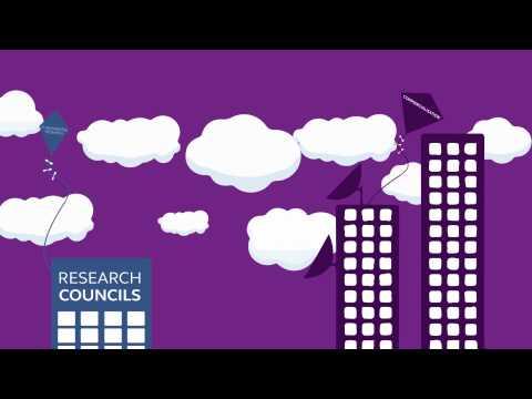 Innovate UK - innovation funding application process