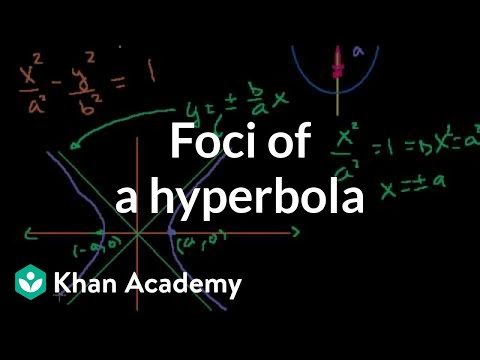 Foci Of A Hyperbola From Equation Video Khan Academy