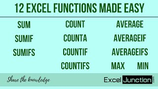 Video 12 Excel FUNCTIONS Made Easy [SUM, SUMIF, COUNT, COUNTIF, MAX, MIN.....] | ExcelJunction.com MP3, 3GP, MP4, WEBM, AVI, FLV September 2019