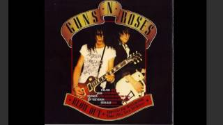 Patience - Solo Backing Track Eb vocals Guns n Roses