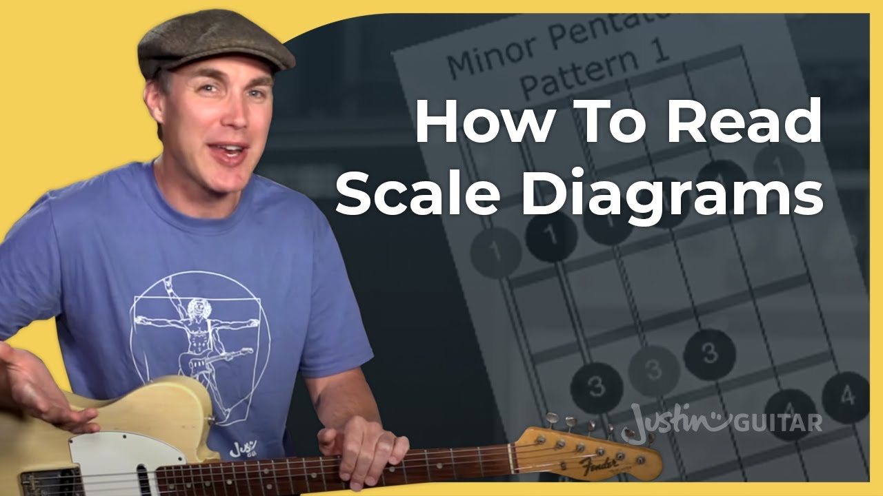 Fretboard Diagrams & Scales • Practical Music Theory • Grade 2 • JustinGuitar • Guitar Lesson