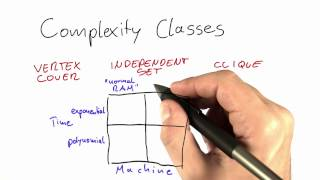 Complexity Classes - Intro to Theoretical Computer Science