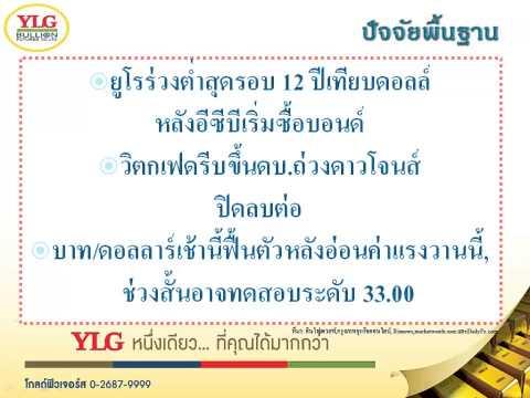 YLG บทวิเคราะห์ราคาทองคำประจำวัน 12-03-15