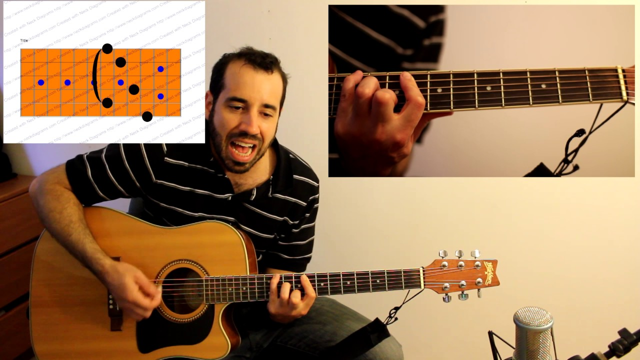 How to play Feeling Good on guitar by Michael Buble (advanced players)