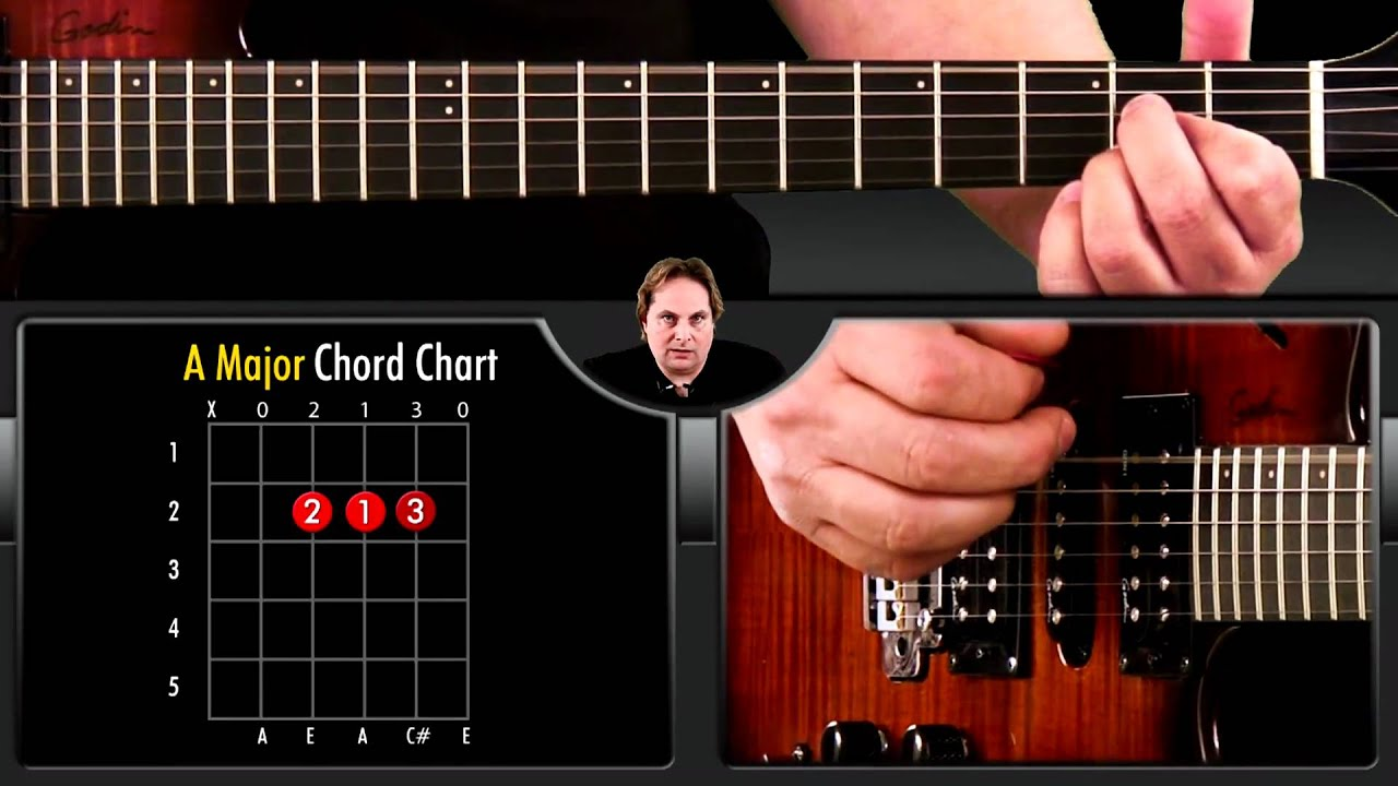 Beginner Video Guitar Lesson – Learning Basic Chords