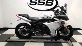 10. 2009 Yamaha FZ6R White - used motorcycle for sale - Eden Prairie, MN