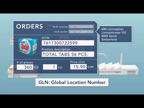 EDI in Retail (видео)