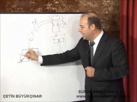 Motor Yakıt Sistemi