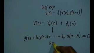 Lecture - 6 Inverse Systems,Stability,FIR&IIR