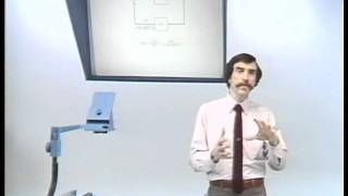 Lecture 25, Feedback | MIT RES.6.007 Signals And Systems, Spring 2011