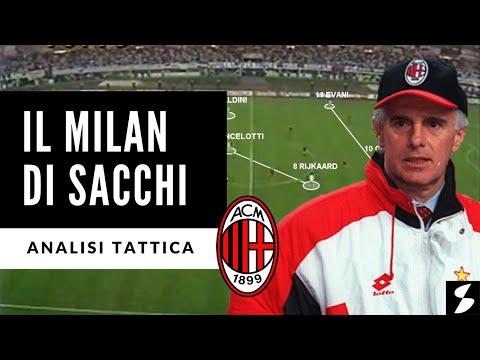 Il Milan di Arrigo Sacchi - Analisi tattica