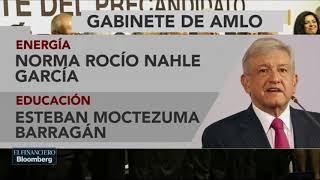Video Este es el gabinete que presentó AMLO si gana la Presidencia en el 2018 MP3, 3GP, MP4, WEBM, AVI, FLV Agustus 2018