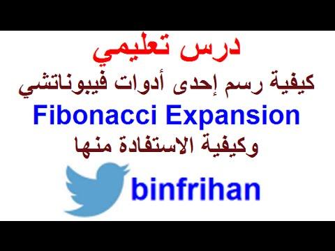 درس تعليمي : كيفية رسم إحدى أدوات فيبوناتشي Fibonacci Expansion والاستفادة منها