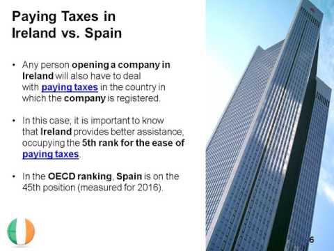 Ease of Doing Business in Ireland vs. Spain
