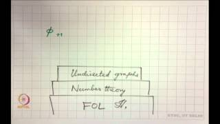 Mod-01 Lec-35 First -Order Theories