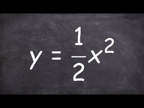 Pre-Calculus – How to find the directrix, focus and vertex of a parabola