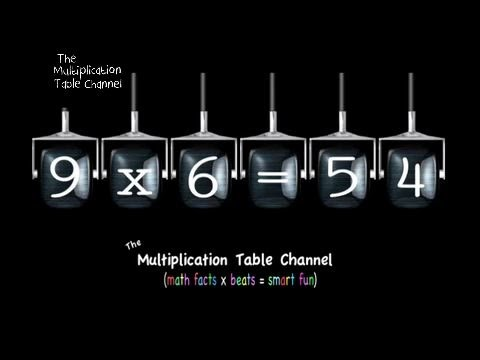 Multiplikationstabelle 9