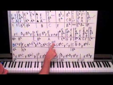 Piano Lesson Endless Love Lionel Ritchie Shawn Cheek Tutorial