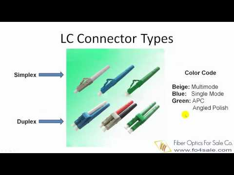 LC Fiber Connector Explained In Detail