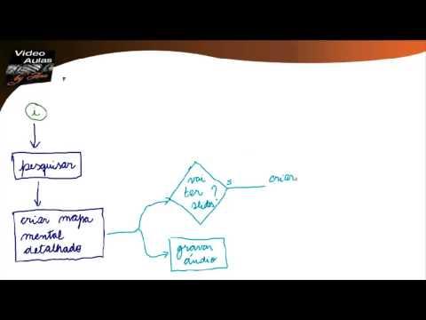 Fluxograma: mais um diagrama para aprender melhor:  Para ver mais vídeo-aulas, visite: http://www.maisaprendizagem.com.brEsta vídeo-aula é parte de uma sequência sobre diagramas que podem auxiliar na aprendizagem, ajudando na compreensão de assuntos mais complexos. Na vídeo-aula de hoje, o diagrama explorado é o fluxograma, excelente para descrever e entender processos dinâmicos e até para organizar melhor sua vida.