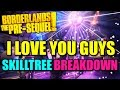 """Borderlands The Pre-Sequel: Claptrap's """"I Love You Guys"""" Skill Tree Breakdown - HE IS HYPERIUS"""