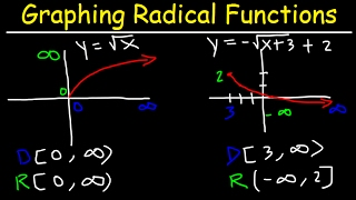 Graphing Radical Functions & Equations, Transformations, Domai...