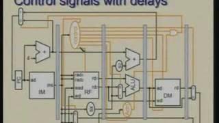 Lecture - 25 Pipelined Processor Design: Datapath