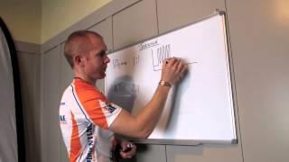 Training VO2max and Anaerobic Threshold
