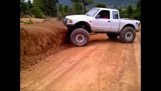 Ranger Crawling Linares