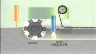Bioflash – Il metodo