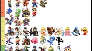 ESAM – Let's Talk: Tier Lists