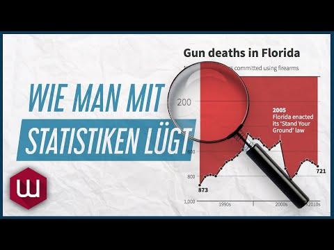 Wie man mit Statistiken lügen kann