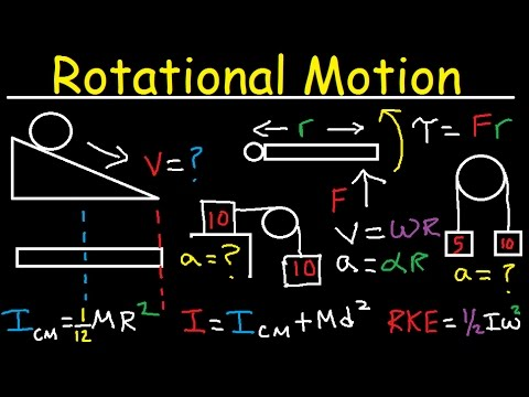 Torque, Moment Of Inertia, Rotational Kinetic Energy, Pulley, Incline, Angular Acceleration, Physics