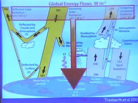 Kevin Trenberth: Die Rolle der Ozeane im Klima