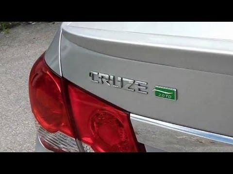 Autobytel Auto Extra: What Is Urea Fluid? *Video*