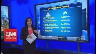 Video Ini Dia Calon Pemimpin Daerah Terkaya & Termiskin - Jelang Pilkada Serentak 2018 MP3, 3GP, MP4, WEBM, AVI, FLV Oktober 2018