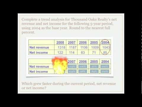 What is Financial Statement Analysis: Trend Analysis? - Accounting video