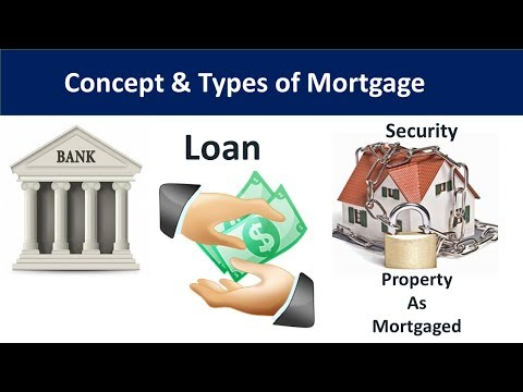 mortgage loan process in hindi | types of mortgages in india | types of mortgages in hindi