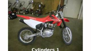 5. 2009 Honda CRF 150F Details