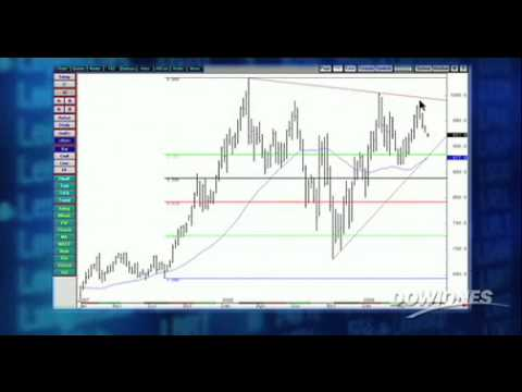 HiredGunz98 - August Gold futures are to oscillate around the $900/oz region for much of July and may fall back to the 38.2% Fibonacci retracement of the August '07 to Mar...