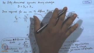 Mod-38 Lec-38 Electrohydrodynamic Atomization