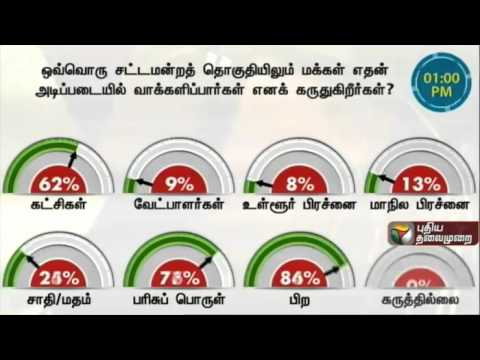 Therthal-Meter-On-which-basis-will-people-vote-in-Tamil-Nadu-elections