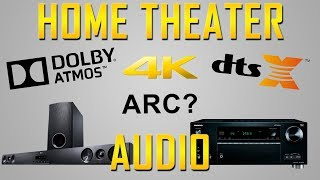 Video Home Theater Audio - What is ARC, HDCP, Toslink, SPDIF, Dolby Atmos? MP3, 3GP, MP4, WEBM, AVI, FLV Februari 2019
