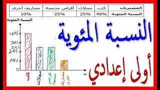 الرياضيات الأولى إعدادي - النسبة المئوية تمرين 22