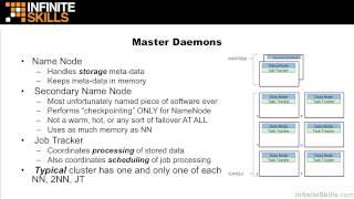 Apache Hadoop Tutorial | HDFS And MapReduce