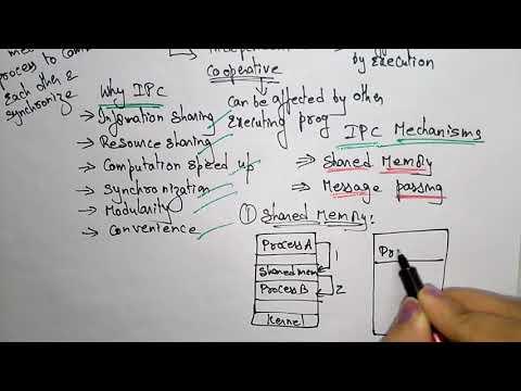 inter processor communication | part-1/2| IPC | COA