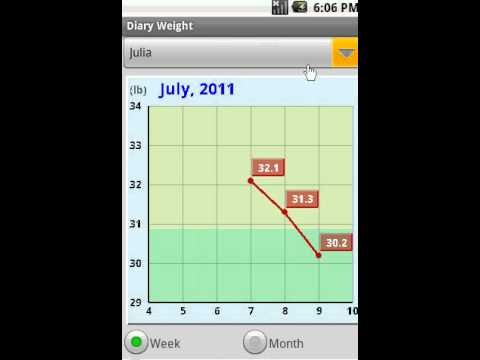 Video of Diary Weight